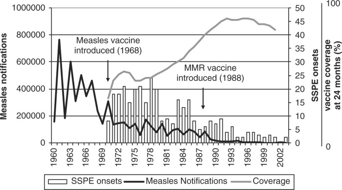 Vax Siguranță ROR-PESS