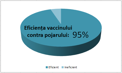 Vax Obomsawin Eficiență Pojar Real