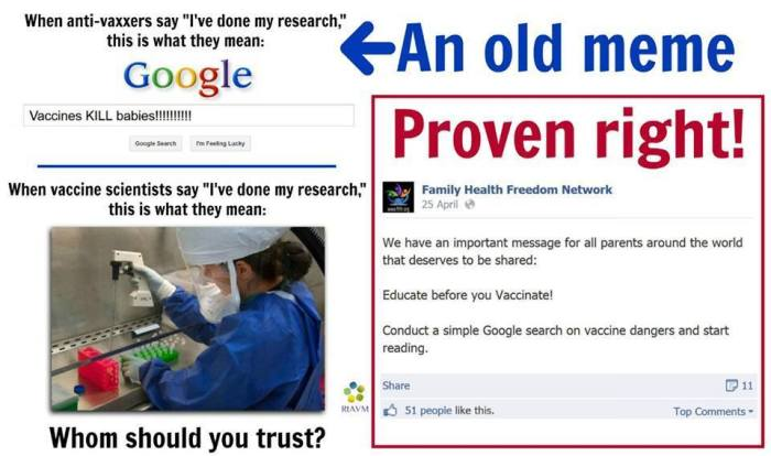 Vax Research