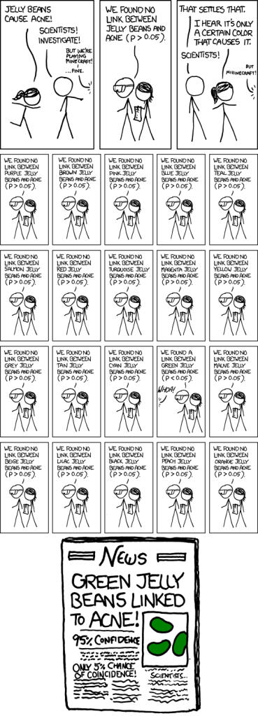 Meta I. XKCD significant