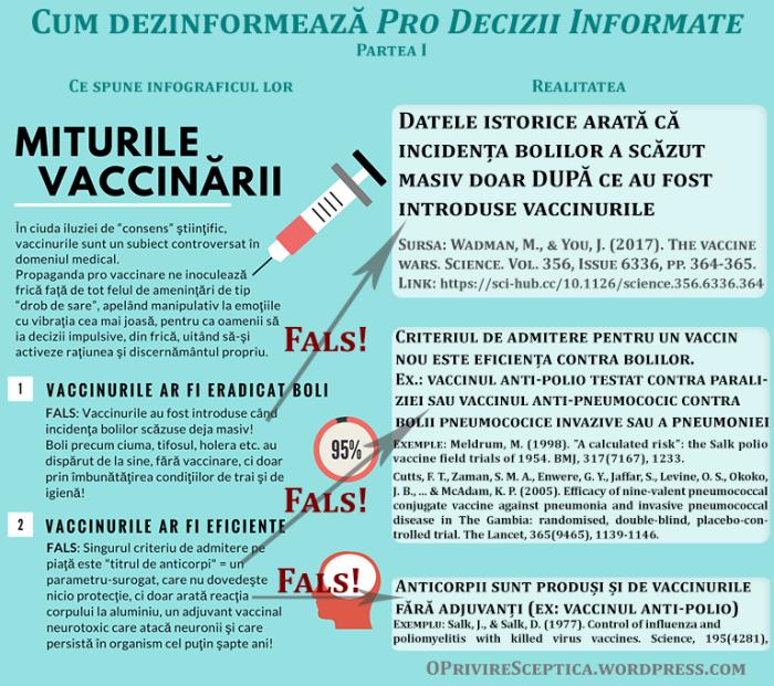 Vaccinuri. Infografic Pro Decizii Informate 1.png