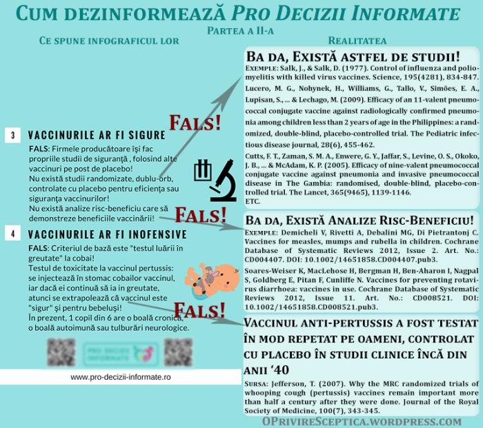 Vaccinuri. Infografic Pro Decizii Informate 2.png