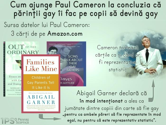 Cameron. Cărți.png