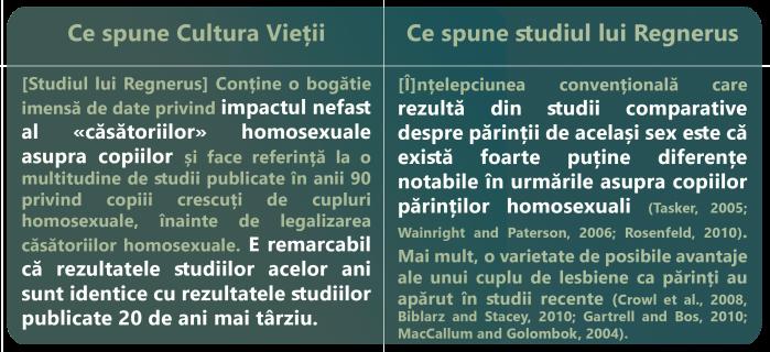 Info box. Regnerus vs Cultura Vieții.png