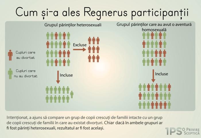 Referendum. Regnerus-02.png